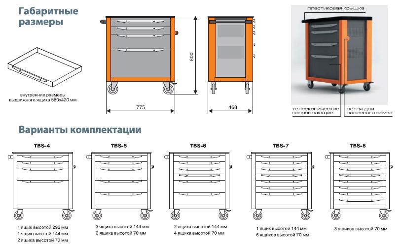 Тележки инструментальные ToollBox standart